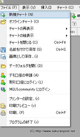 ファイルメニューからチャートを表示