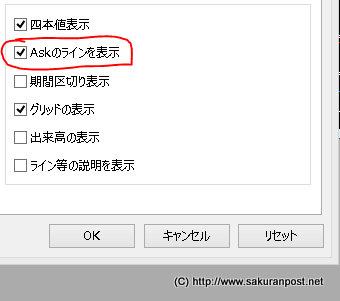 MT4askのラインを表示