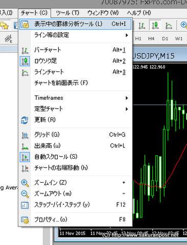 チャートから表示中の罫線分析ツール