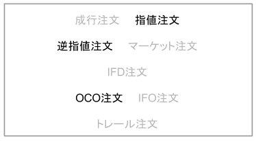 FXの注文方法と種類
