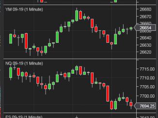 日経平均先物と米国株価指数先物1分足チャート